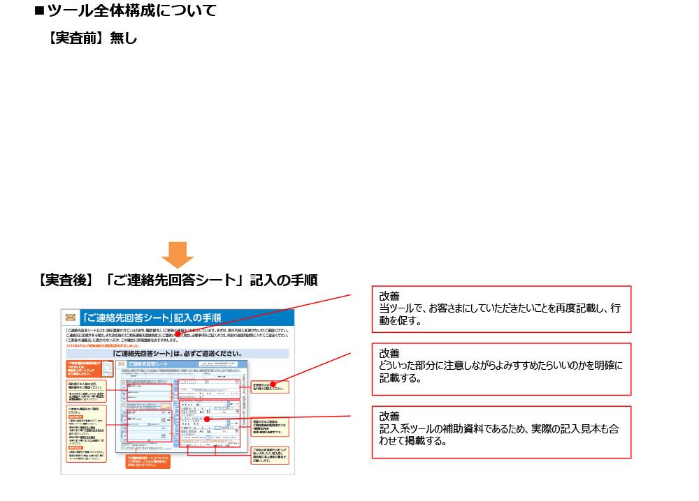 ツール全体構造について 「ご連絡先回答シート」記入の手順
