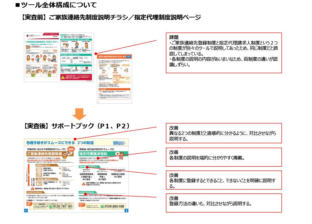 ツール全体構造について サポートブック(P1、P2)