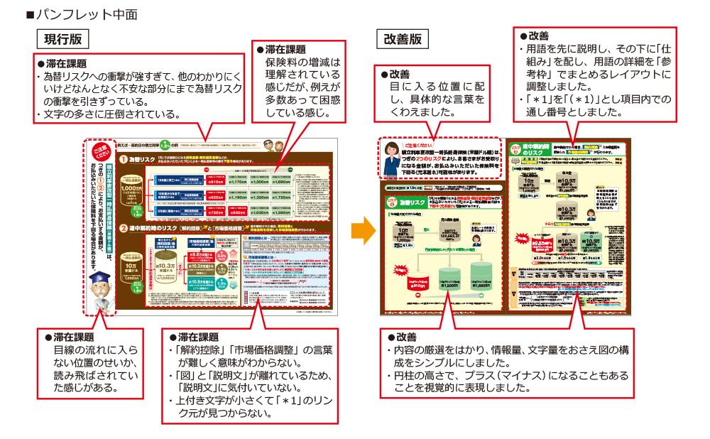 パンフレット中面 現行版→改善版