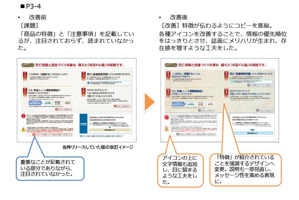 P3-P4 改善前→改善後