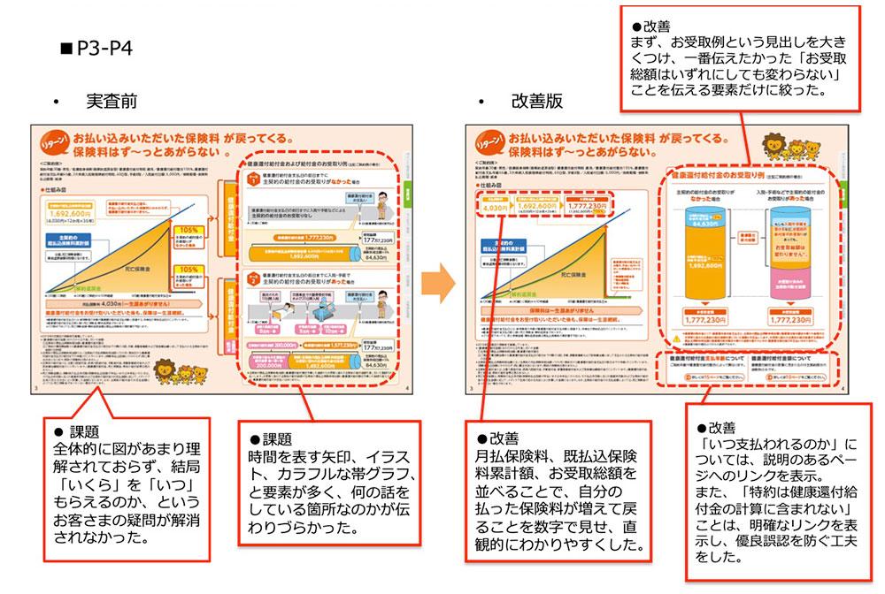 P3-P4 実査前→改善版の比較画像