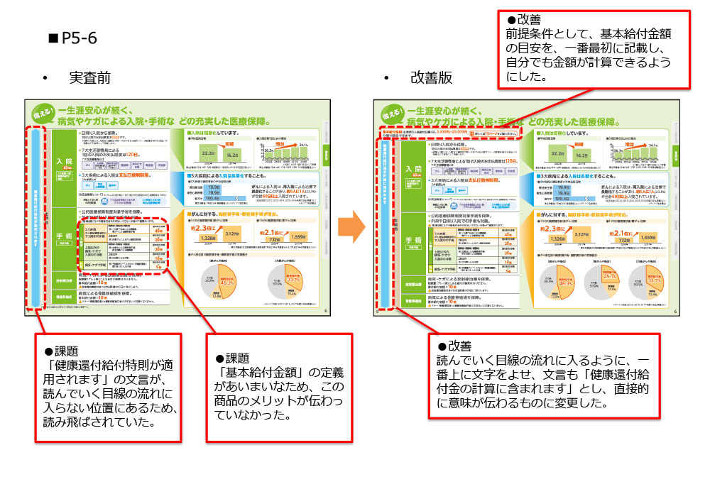 P5-P6 実査前→改善版の比較画像