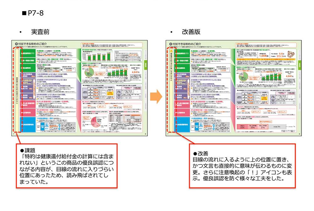 P7-P8 実査前→改善版の比較画像
