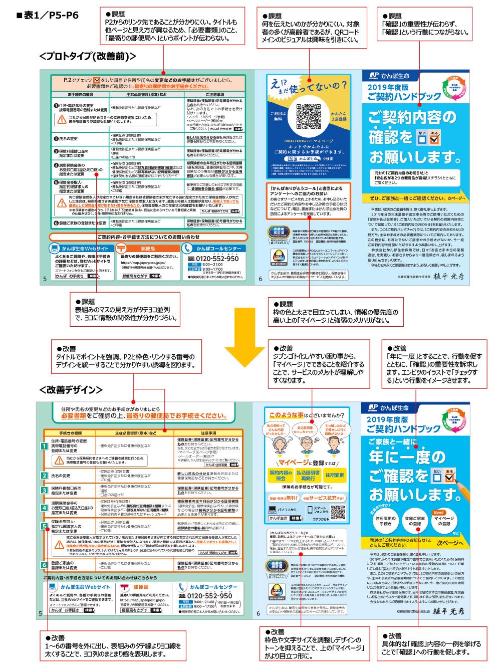 表1/P5-P6 プロトタイプ(改善前)→改善デザイン