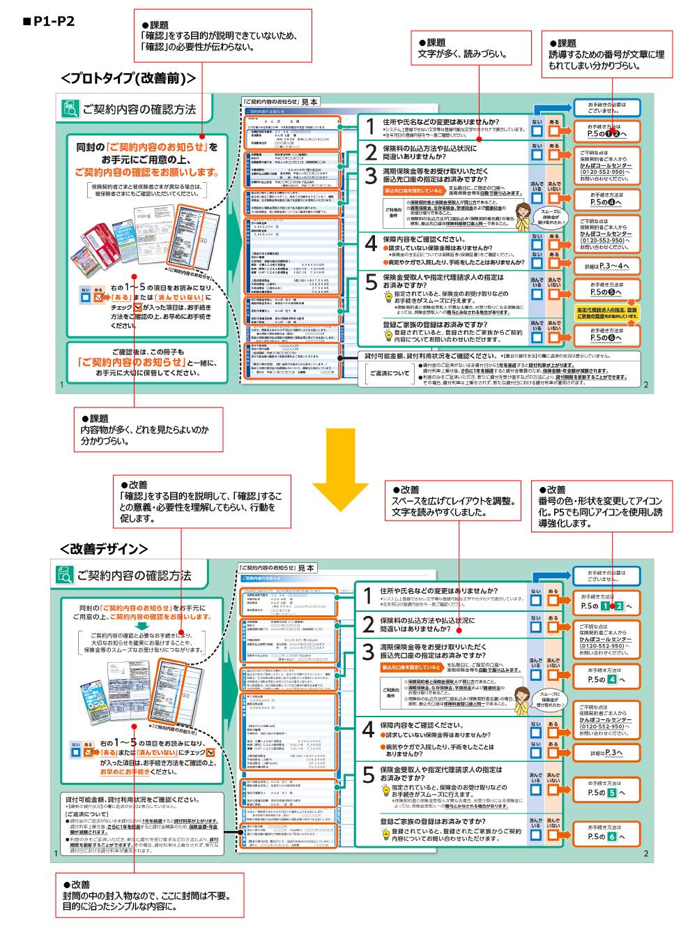 P1-P2 プロトタイプ(改善前)→改善デザイン