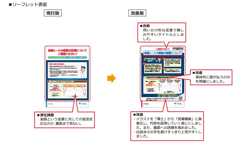 リーフレット表面 現行版→改善版