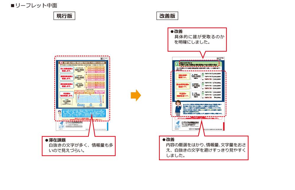 リーフレット中面 現行版→改善版