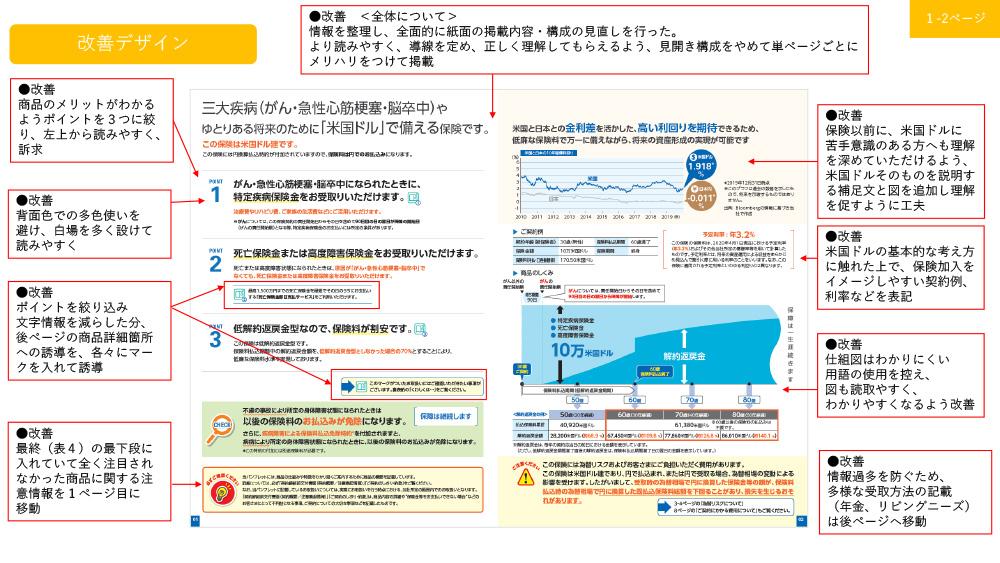 改善デザイン1−2ページ