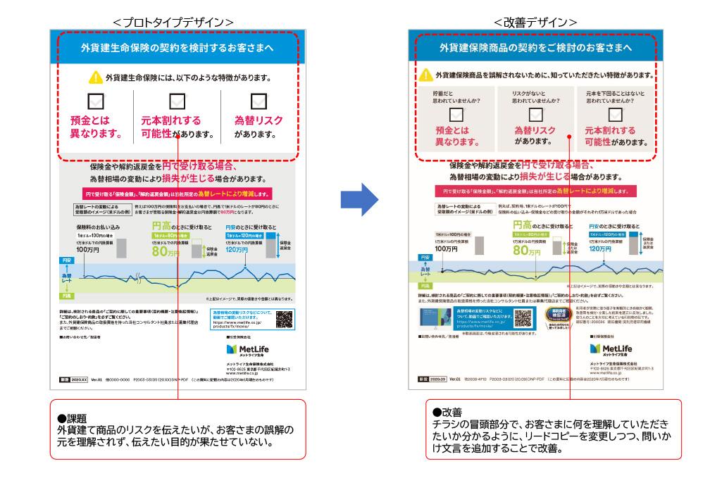 メットライフ生命保険株式会社/外貨建保険商品の契約を検討のお客さまへ(チラシ)表・裏