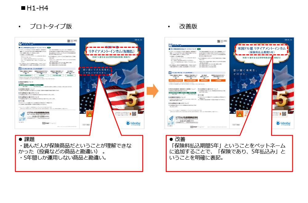 H1-H4 プロトタイプ版→改善版