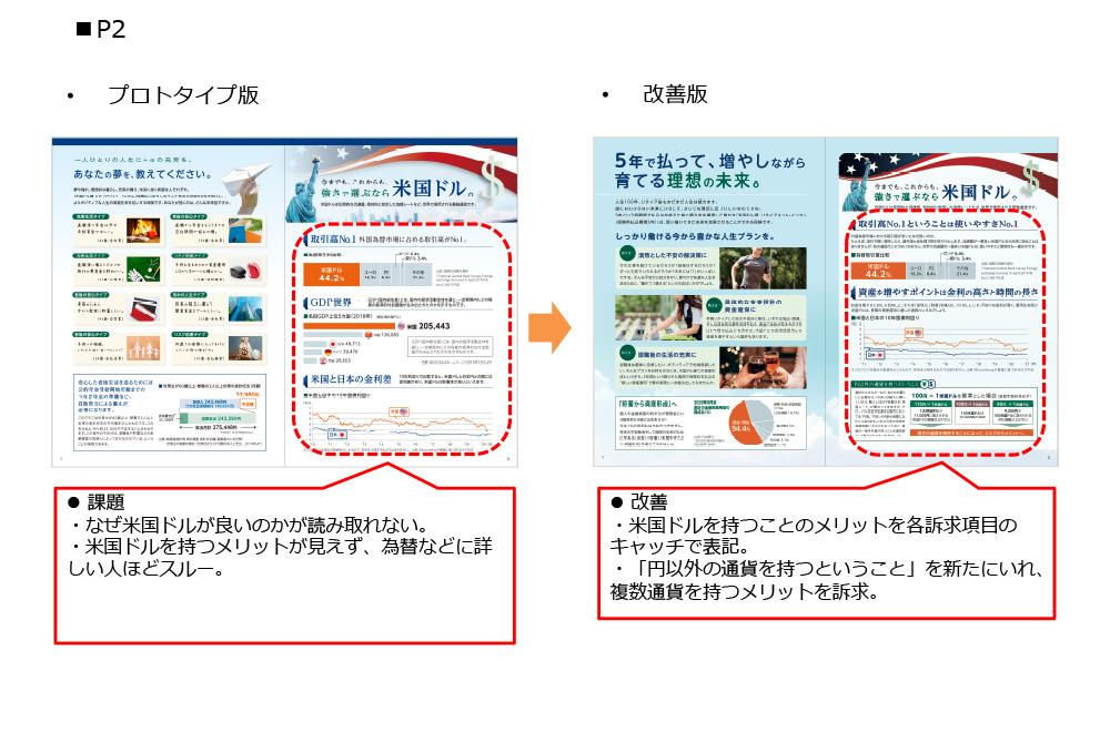 P2 プロトタイプ版→改善版