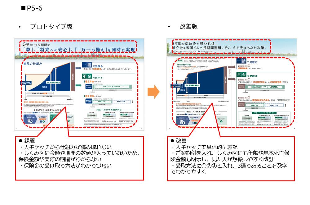 P5-6 プロトタイプ版→改善版