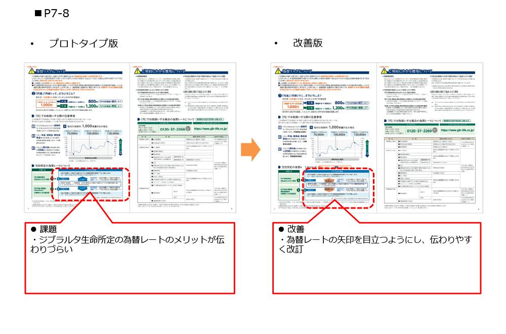 P7-8 プロトタイプ版→改善版