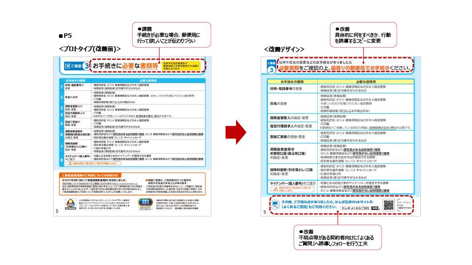 P5 プロトタイプ(改善前)→改善デザイン